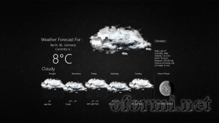 Realistic Weather Forecast